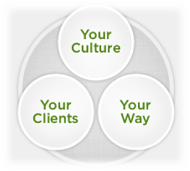 Your Culture, Your Clients, Your Way